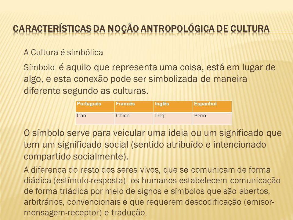 A cultura submete a natureza As pessoas têm que comer, sem embargo a cultura ensina-nos que, como e quando.