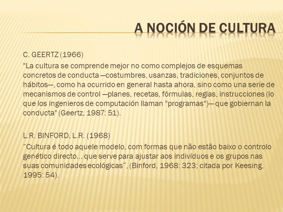 C. GEERTZ (1966)