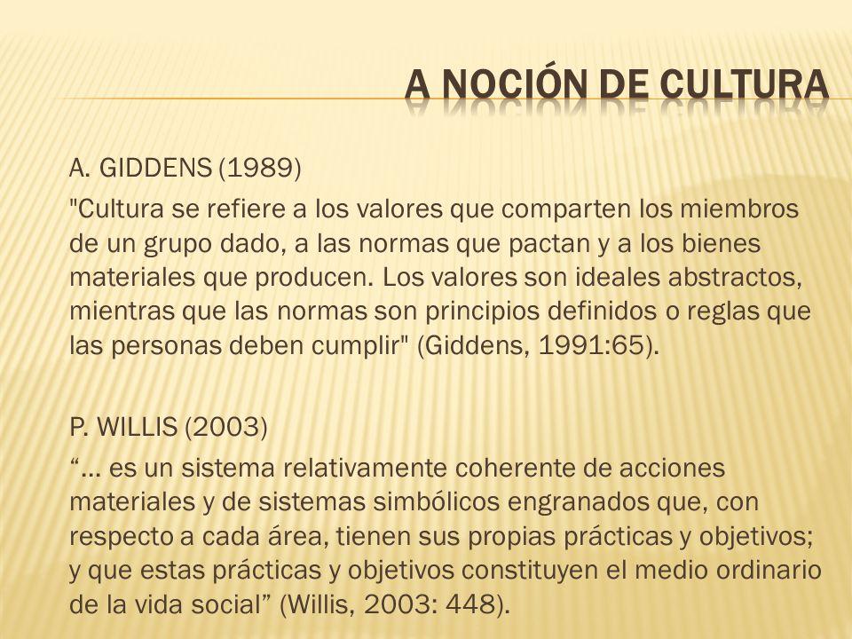 A. GIDDENS (1989)