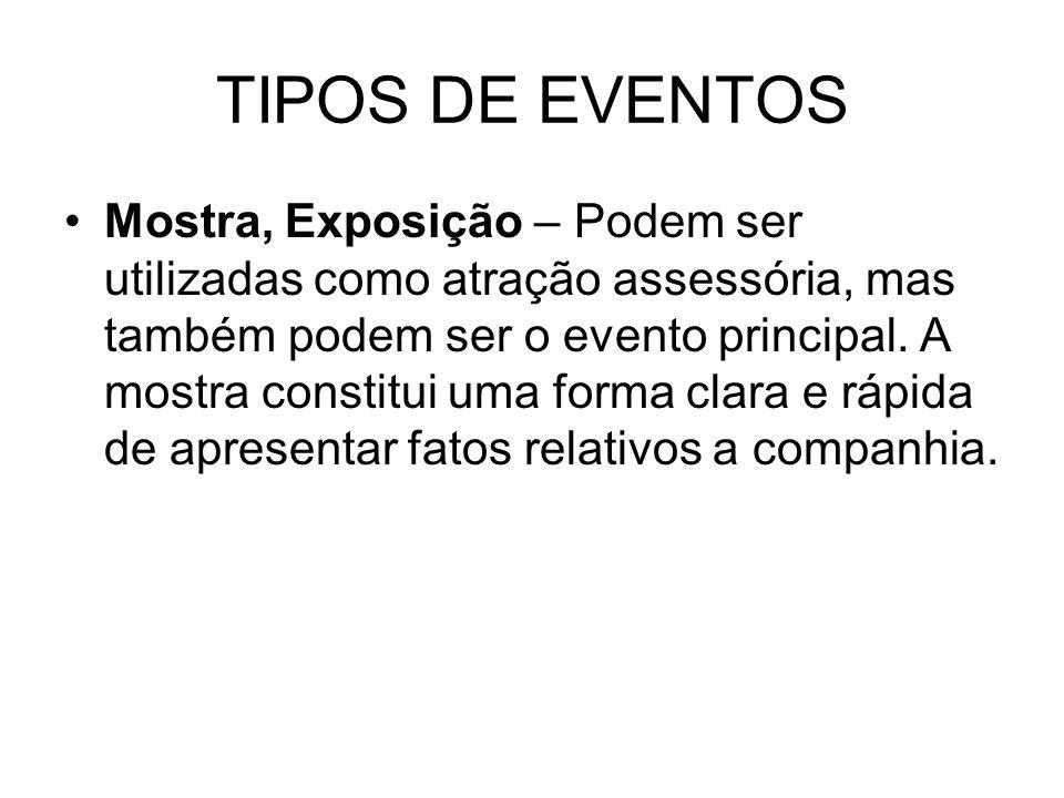 TIPOS DE EVENTOS Mostra, Exposição – Podem ser utilizadas como atração assessória, mas também podem ser o evento principal. A mostra constitui uma for