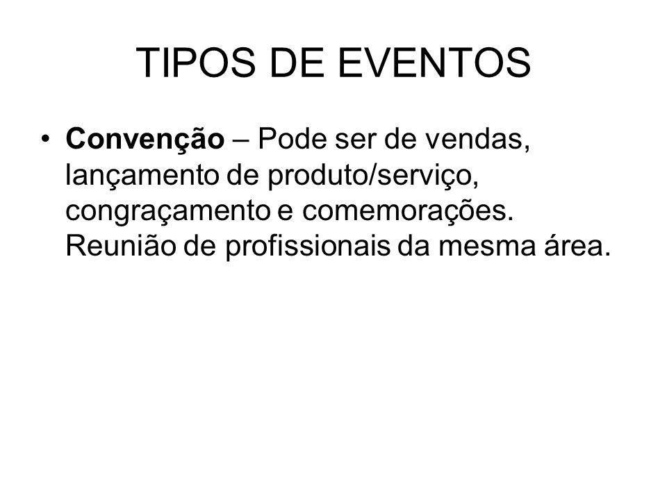 TIPOS DE EVENTOS Convenção – Pode ser de vendas, lançamento de produto/serviço, congraçamento e comemorações. Reunião de profissionais da mesma área.