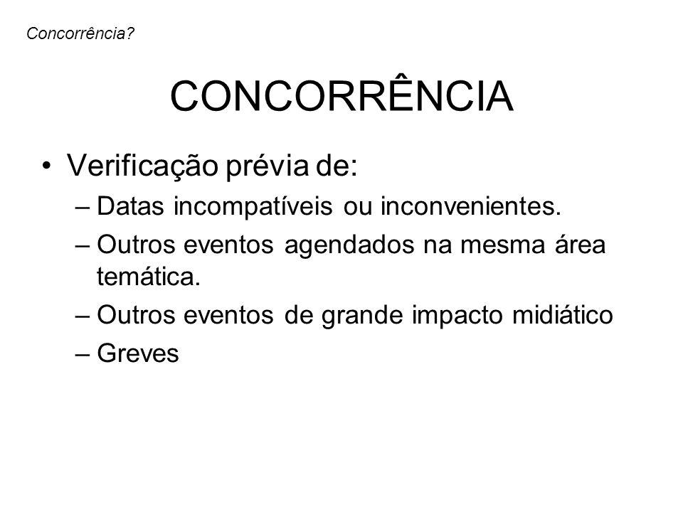 CONCORRÊNCIA Verificação prévia de: –Datas incompatíveis ou inconvenientes. –Outros eventos agendados na mesma área temática. –Outros eventos de grand