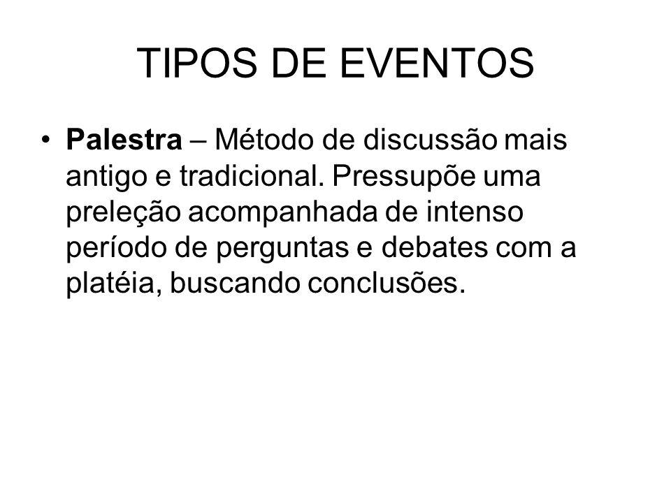 TIPOS DE EVENTOS Palestra – Método de discussão mais antigo e tradicional. Pressupõe uma preleção acompanhada de intenso período de perguntas e debate