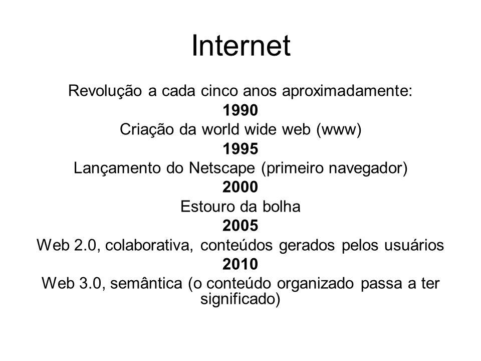 Internet Revolução a cada cinco anos aproximadamente: 1990 Criação da world wide web (www) 1995 Lançamento do Netscape (primeiro navegador) 2000 Estou