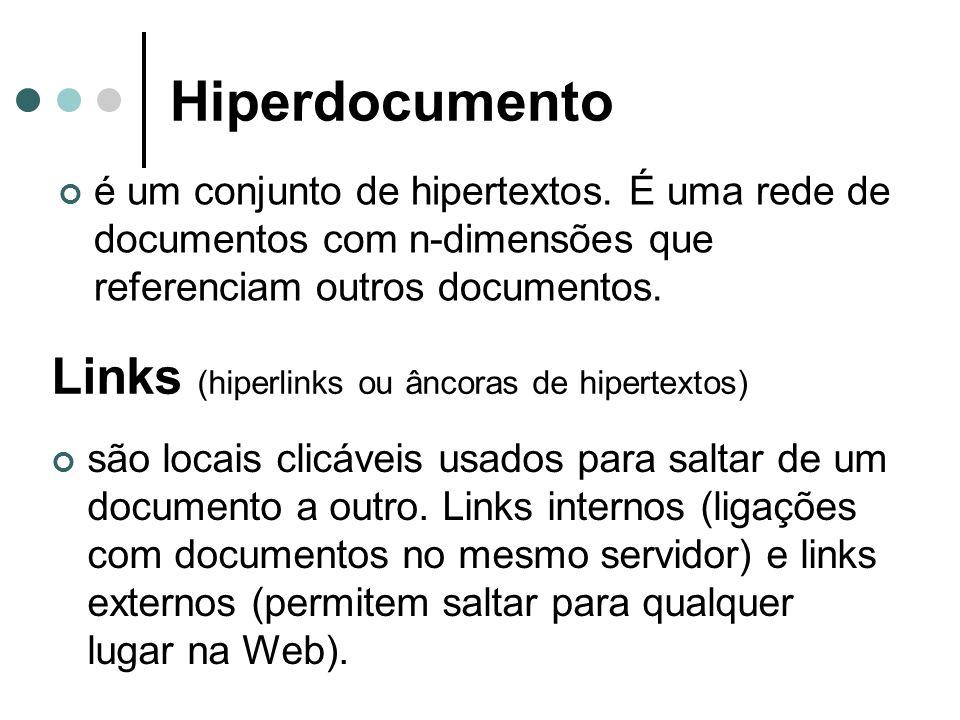 Hiperdocumento é um conjunto de hipertextos. É uma rede de documentos com n-dimensões que referenciam outros documentos. Links (hiperlinks ou âncoras