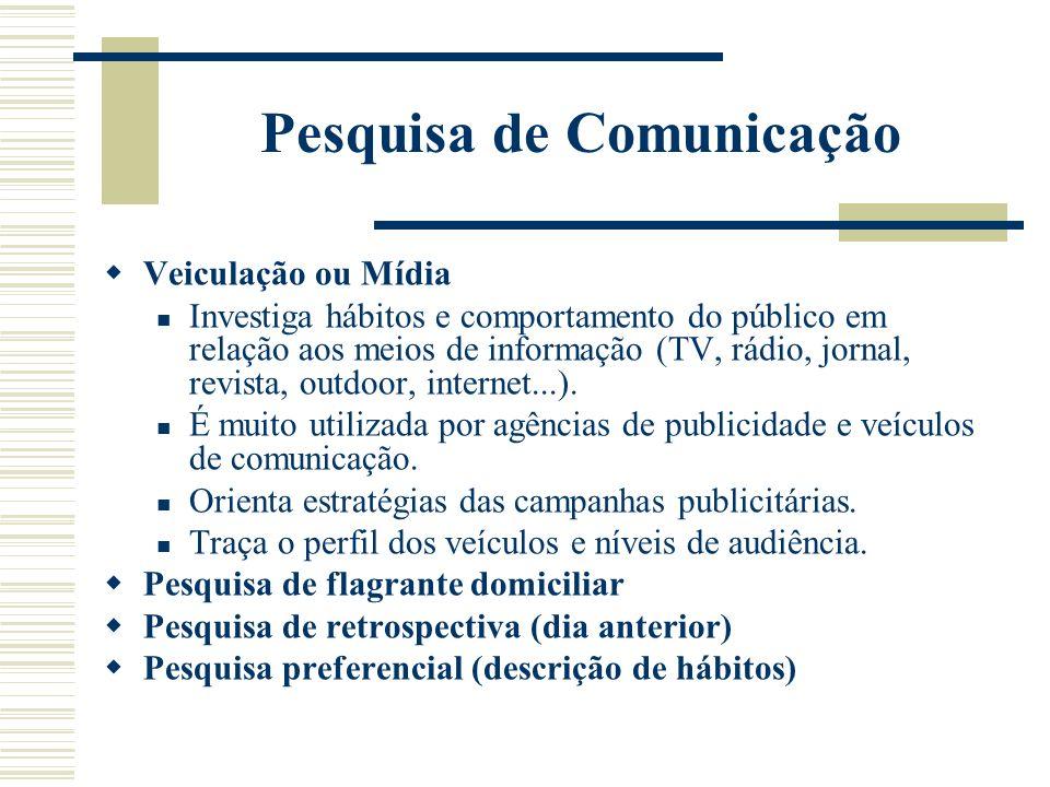 Pesquisa de Comunicação Veiculação ou Mídia Investiga hábitos e comportamento do público em relação aos meios de informação (TV, rádio, jornal, revist