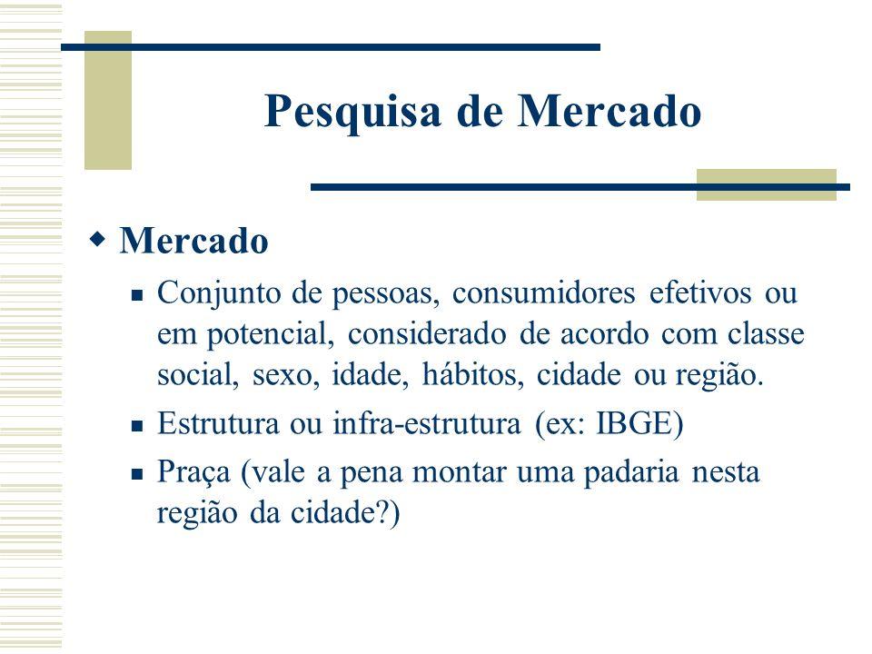 Pesquisa de Mercado Mercado Conjunto de pessoas, consumidores efetivos ou em potencial, considerado de acordo com classe social, sexo, idade, hábitos,