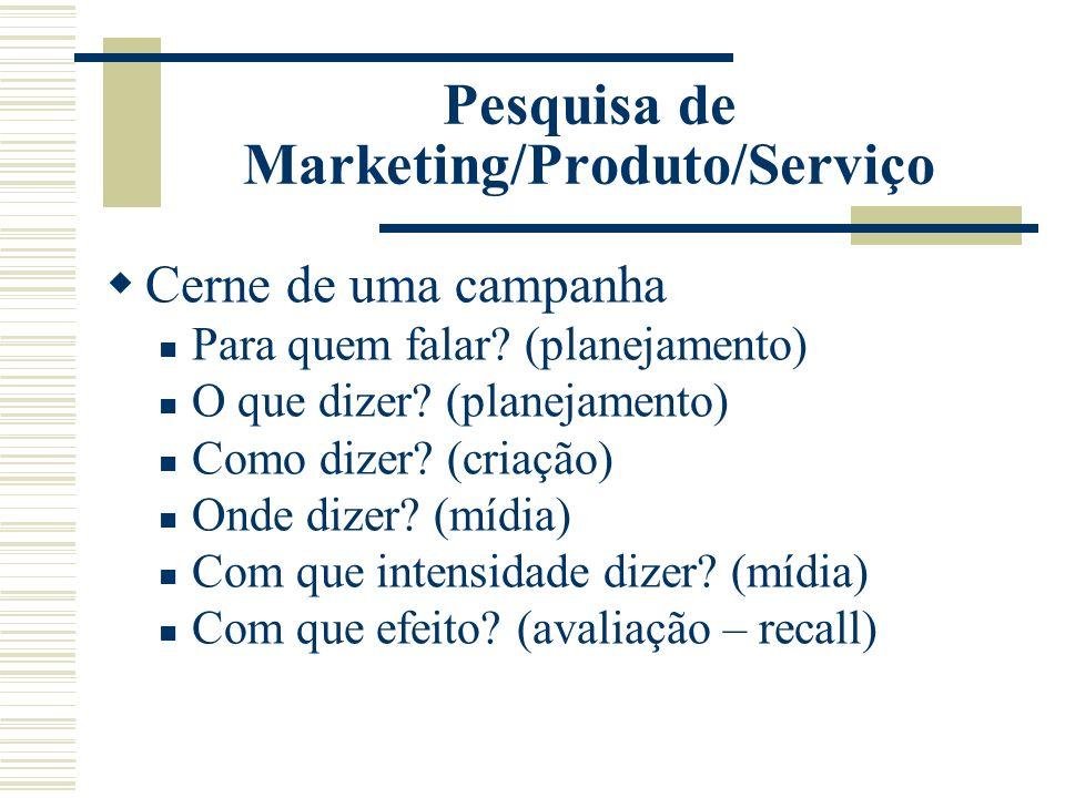 Pesquisa de Marketing/Produto/Serviço Cerne de uma campanha Para quem falar? (planejamento) O que dizer? (planejamento) Como dizer? (criação) Onde diz