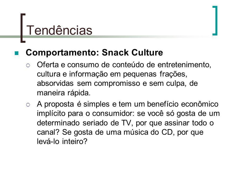 Tendências Comportamento: Snack Culture Oferta e consumo de conteúdo de entretenimento, cultura e informação em pequenas frações, absorvidas sem compr
