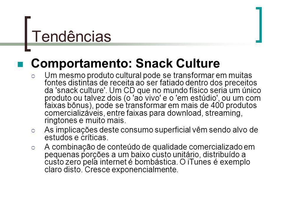 Tendências Comportamento: Snack Culture Um mesmo produto cultural pode se transformar em muitas fontes distintas de receita ao ser fatiado dentro dos