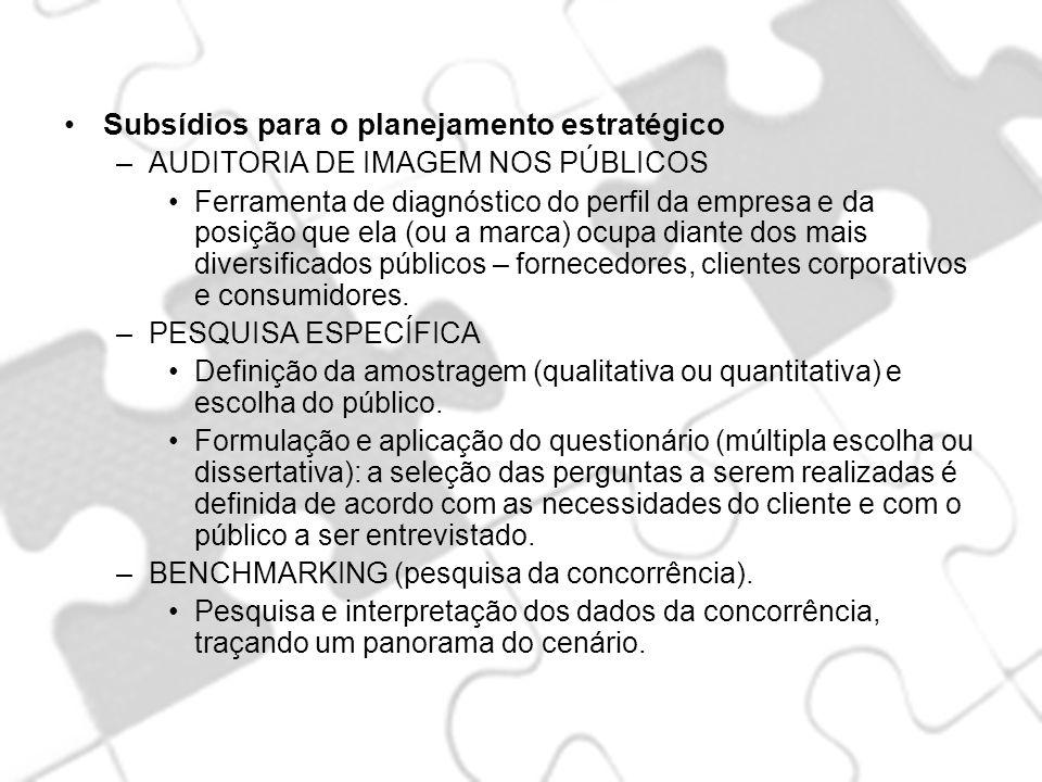 Subsídios para o planejamento estratégico –AUDITORIA DE IMAGEM NOS PÚBLICOS Ferramenta de diagnóstico do perfil da empresa e da posição que ela (ou a