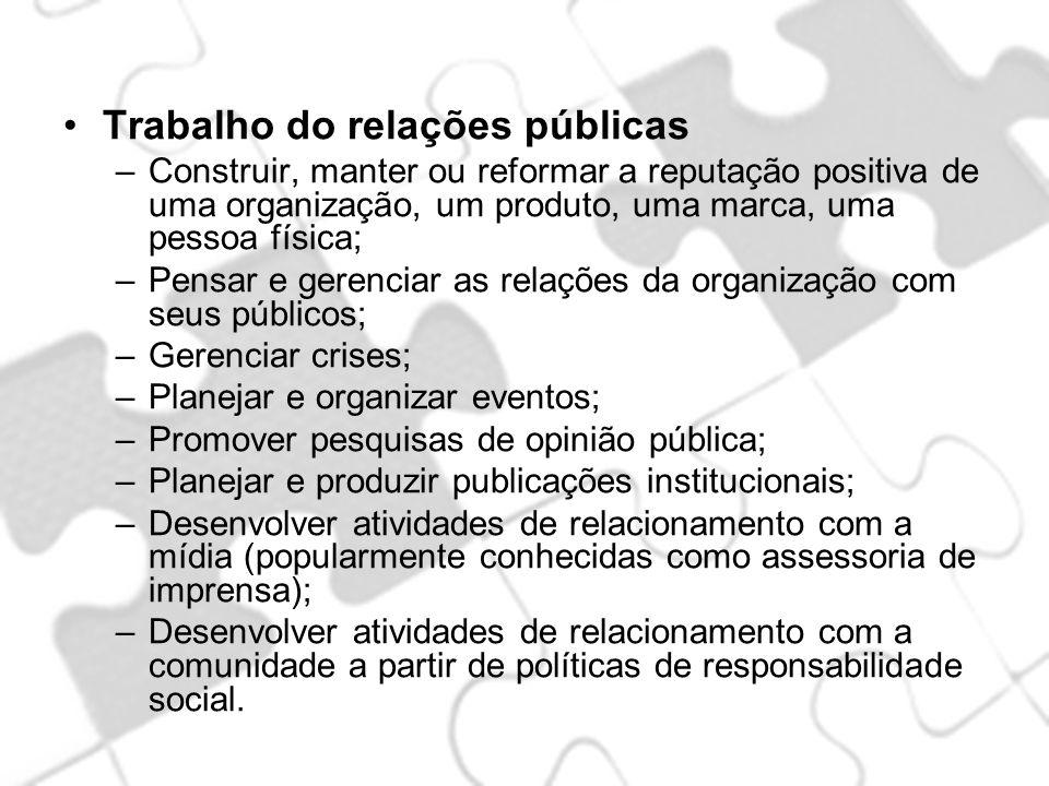 Trabalho do relações públicas –Construir, manter ou reformar a reputação positiva de uma organização, um produto, uma marca, uma pessoa física; –Pensa