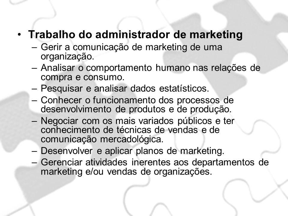 Trabalho do administrador de marketing –Gerir a comunicação de marketing de uma organização. –Analisar o comportamento humano nas relações de compra e
