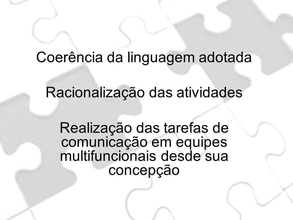 Coerência da linguagem adotada Racionalização das atividades Realização das tarefas de comunicação em equipes multifuncionais desde sua concepção