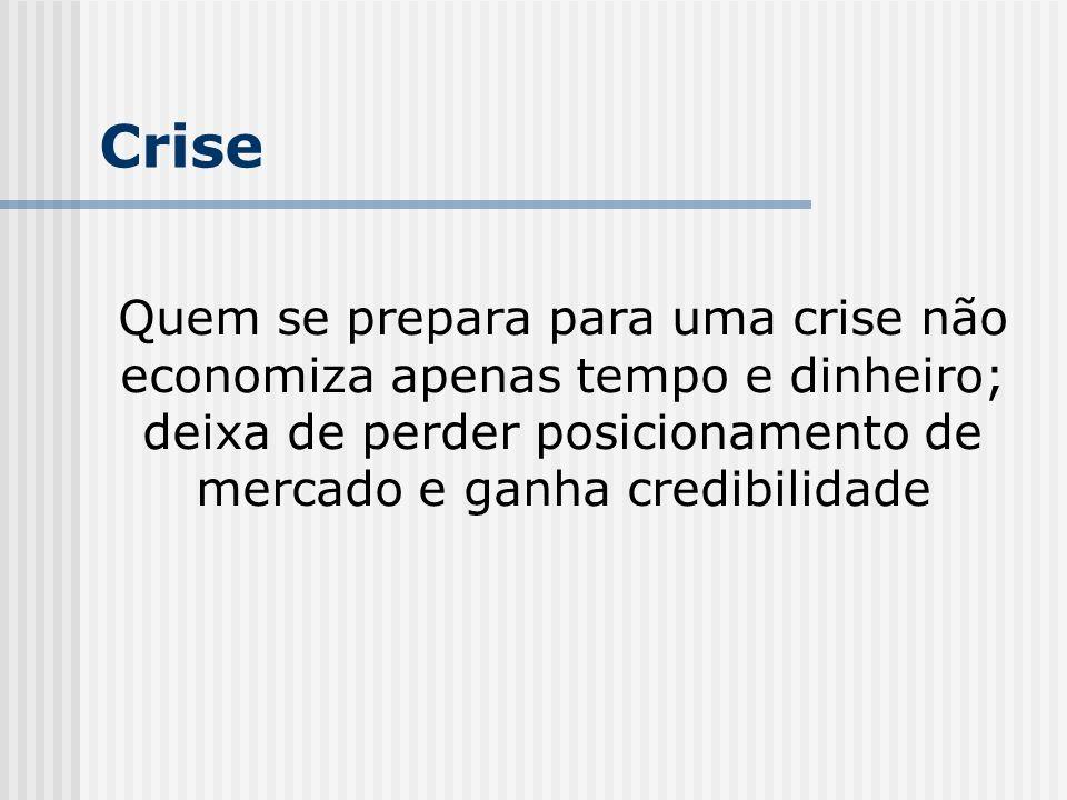 Quem se prepara para uma crise não economiza apenas tempo e dinheiro; deixa de perder posicionamento de mercado e ganha credibilidade Crise