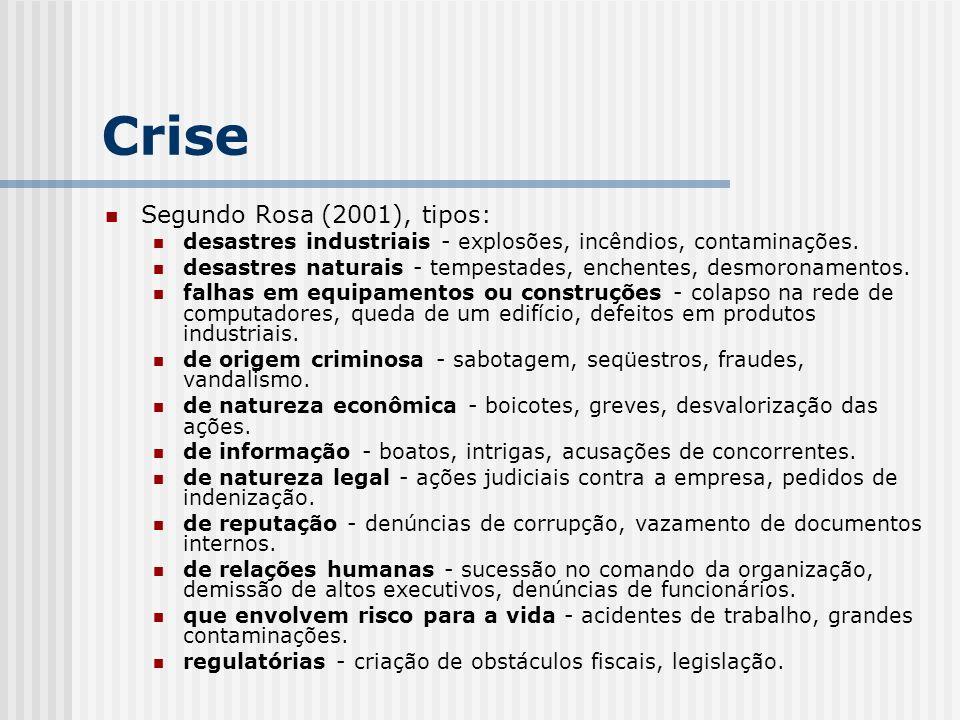 Segundo Rosa (2001), tipos: desastres industriais - explosões, incêndios, contaminações. desastres naturais - tempestades, enchentes, desmoronamentos.