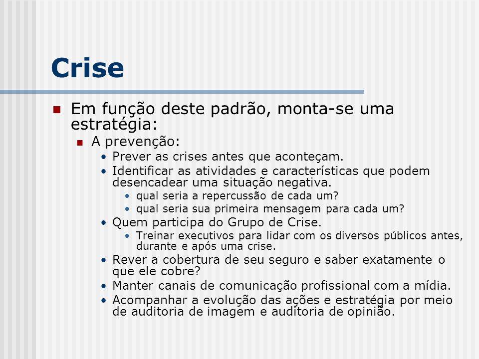 Crise Em função deste padrão, monta-se uma estratégia: A prevenção: Prever as crises antes que aconteçam. Identificar as atividades e características