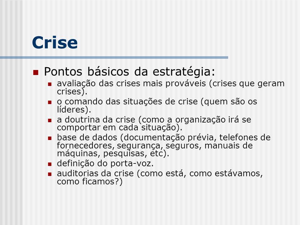 Crise Pontos básicos da estratégia: avaliação das crises mais prováveis (crises que geram crises). o comando das situações de crise (quem são os líder