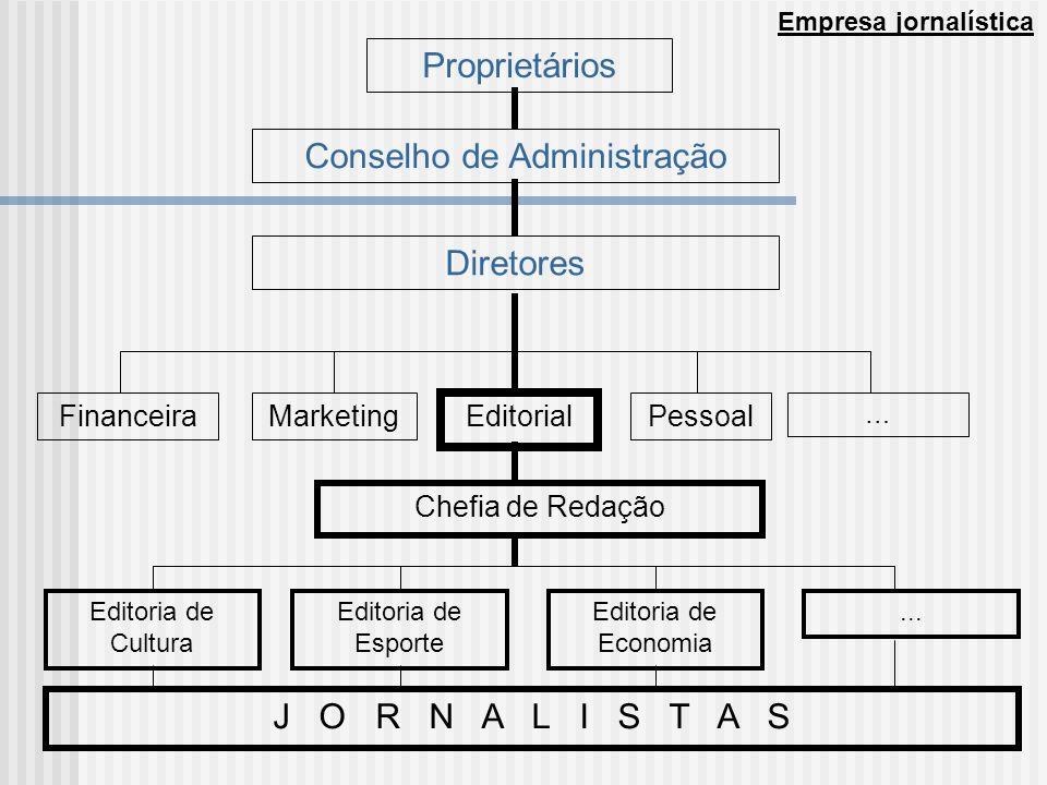 Empresa jornalística Proprietários Conselho de Administração Diretores Financeira … Marketing Editorial Pessoal Chefia de Redação Editoria de Cultura.
