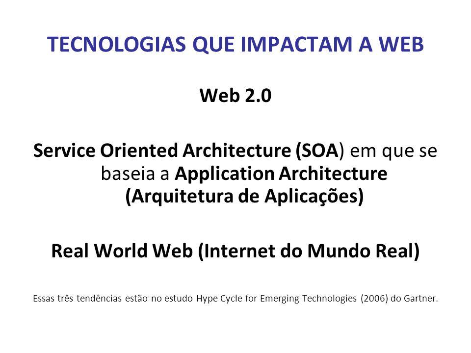 TECNOLOGIAS QUE IMPACTAM A WEB Web 2.0 Service Oriented Architecture (SOA) em que se baseia a Application Architecture (Arquitetura de Aplicações) Rea