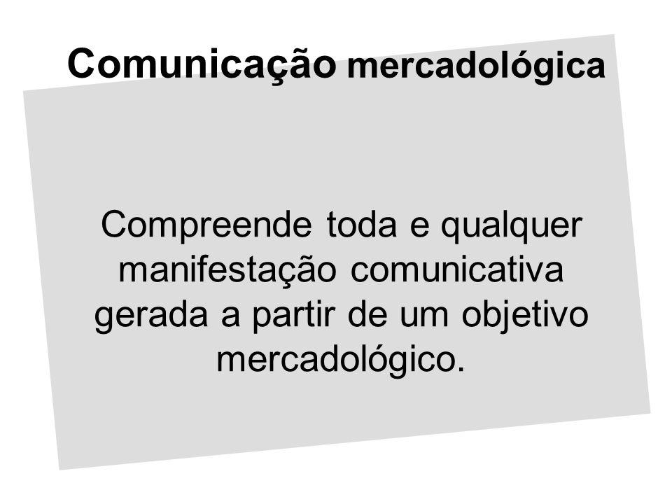 Comunicação mercadológica Compreende toda e qualquer manifestação comunicativa gerada a partir de um objetivo mercadológico.
