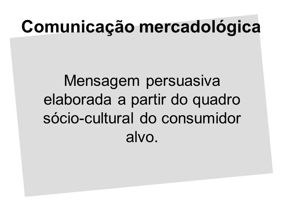 Mensagem persuasiva elaborada a partir do quadro sócio-cultural do consumidor alvo. Comunicação mercadológica