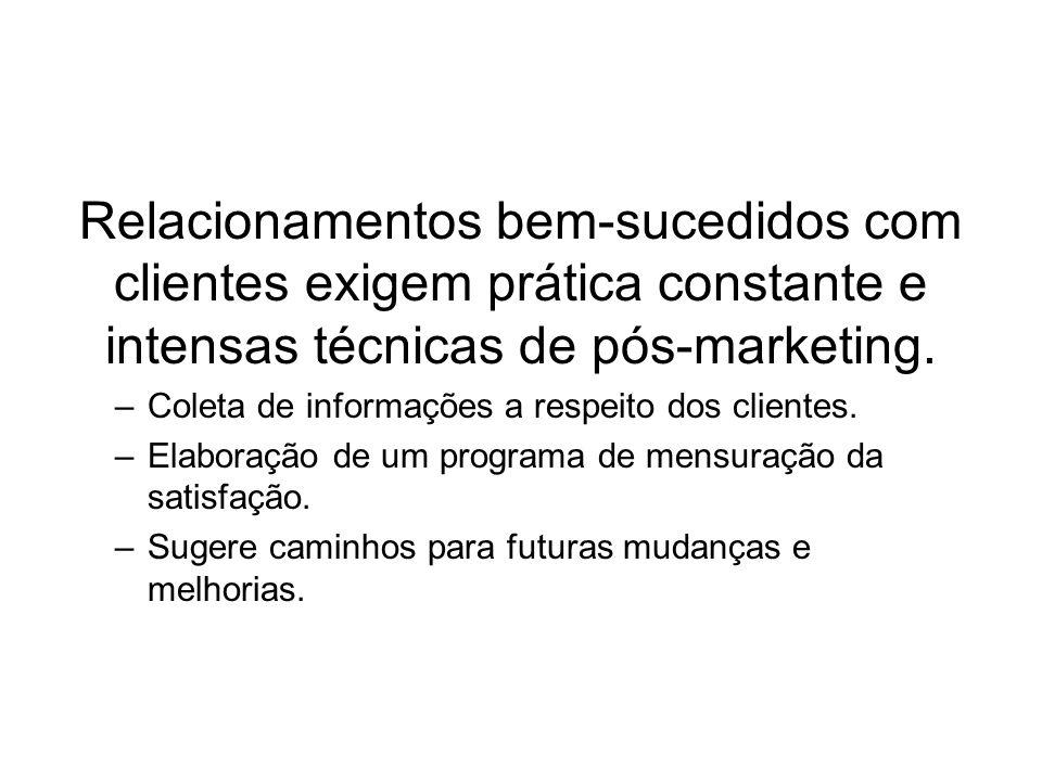 Relacionamentos bem-sucedidos com clientes exigem prática constante e intensas técnicas de pós-marketing. –Coleta de informações a respeito dos client