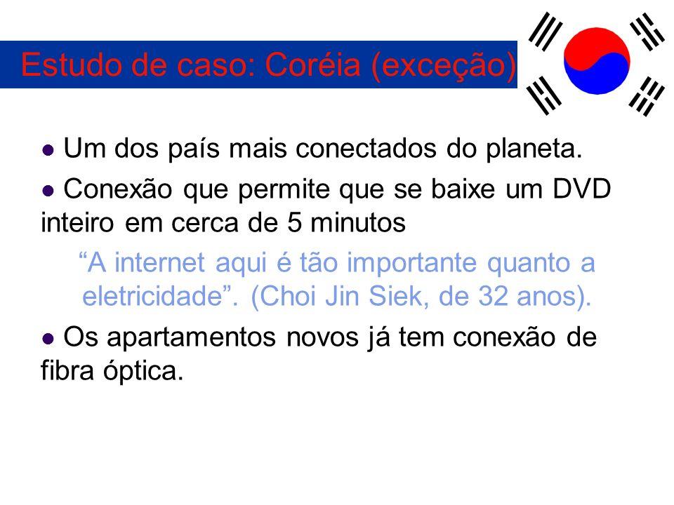 Estudo de caso: Coréia (exceção) Um dos país mais conectados do planeta. Conexão que permite que se baixe um DVD inteiro em cerca de 5 minutos A inter