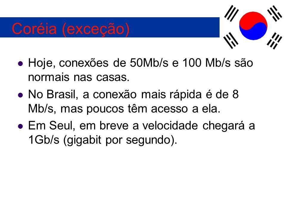 Hoje, conexões de 50Mb/s e 100 Mb/s são normais nas casas. No Brasil, a conexão mais rápida é de 8 Mb/s, mas poucos têm acesso a ela. Em Seul, em brev