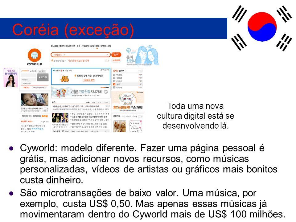 Cyworld: modelo diferente. Fazer uma página pessoal é grátis, mas adicionar novos recursos, como músicas personalizadas, vídeos de artistas ou gráfico