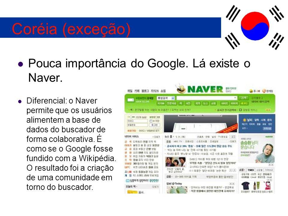 Pouca importância do Google. Lá existe o Naver. Coréia (exceção) Diferencial: o Naver permite que os usuários alimentem a base de dados do buscador de