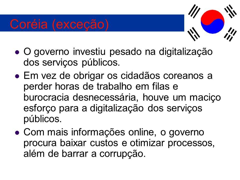 O governo investiu pesado na digitalização dos serviços públicos. Em vez de obrigar os cidadãos coreanos a perder horas de trabalho em filas e burocra