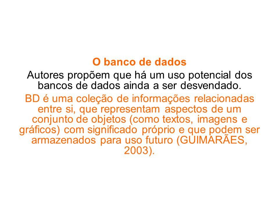 O banco de dados Autores propõem que há um uso potencial dos bancos de dados ainda a ser desvendado. BD é uma coleção de informações relacionadas entr