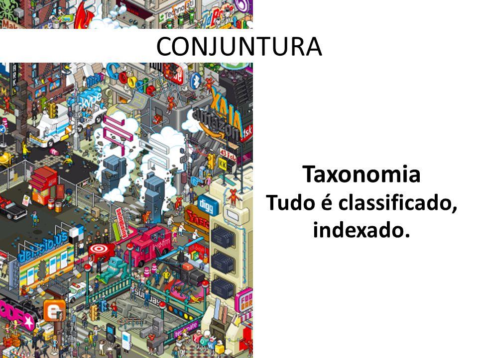 Taxonomia Tudo é classificado, indexado. CONJUNTURA