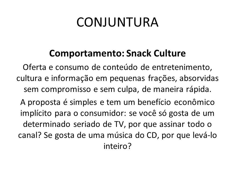CONJUNTURA Comportamento: Snack Culture Oferta e consumo de conteúdo de entretenimento, cultura e informação em pequenas frações, absorvidas sem compr