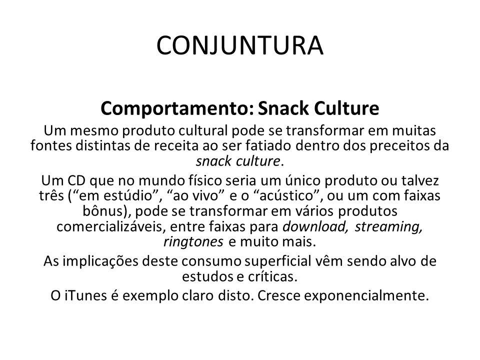 CONJUNTURA Comportamento: Snack Culture Um mesmo produto cultural pode se transformar em muitas fontes distintas de receita ao ser fatiado dentro dos