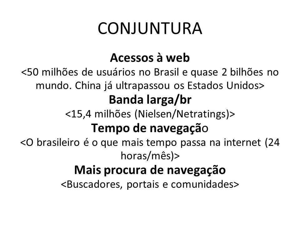 CONJUNTURA Acessos à web Banda larga/br Tempo de navegação Mais procura de navegação