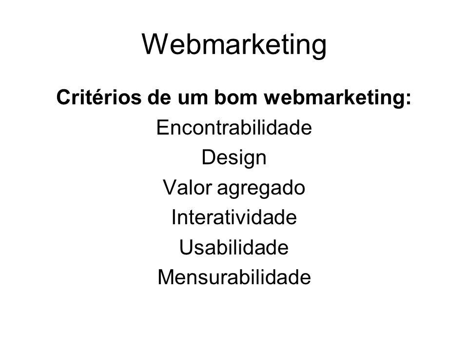 Webmarketing Critérios de um bom webmarketing: Encontrabilidade Design Valor agregado Interatividade Usabilidade Mensurabilidade