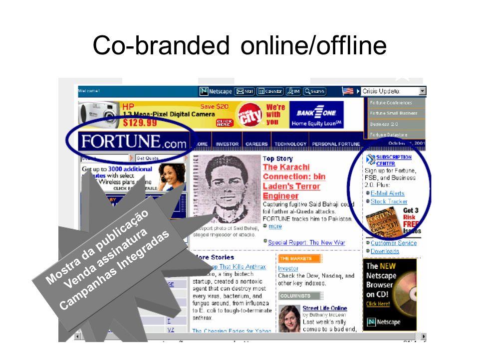 Co-branded online/offline Mostra da publicação Venda assinatura Campanhas Integradas