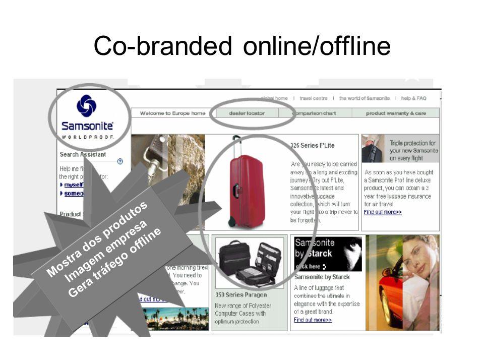 Co-branded online/offline Mostra dos produtos Imagem empresa Gera tráfego offline