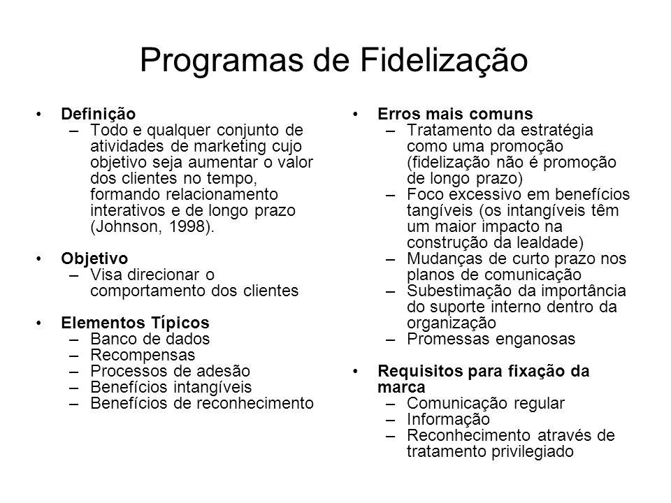 Programas de Fidelização Definição –Todo e qualquer conjunto de atividades de marketing cujo objetivo seja aumentar o valor dos clientes no tempo, for