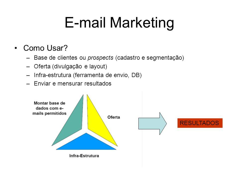 E-mail Marketing Como Usar? –Base de clientes ou prospects (cadastro e segmentação) –Oferta (divulgação e layout) –Infra-estrutura (ferramenta de envi