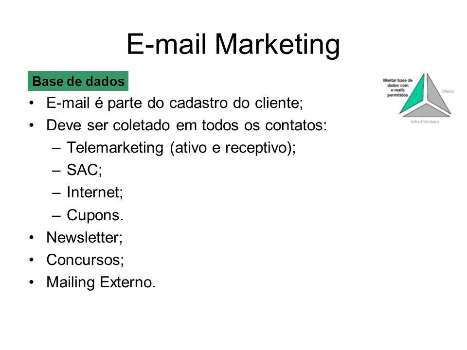 E-mail Marketing E-mail é parte do cadastro do cliente; Deve ser coletado em todos os contatos: –Telemarketing (ativo e receptivo); –SAC; –Internet; –
