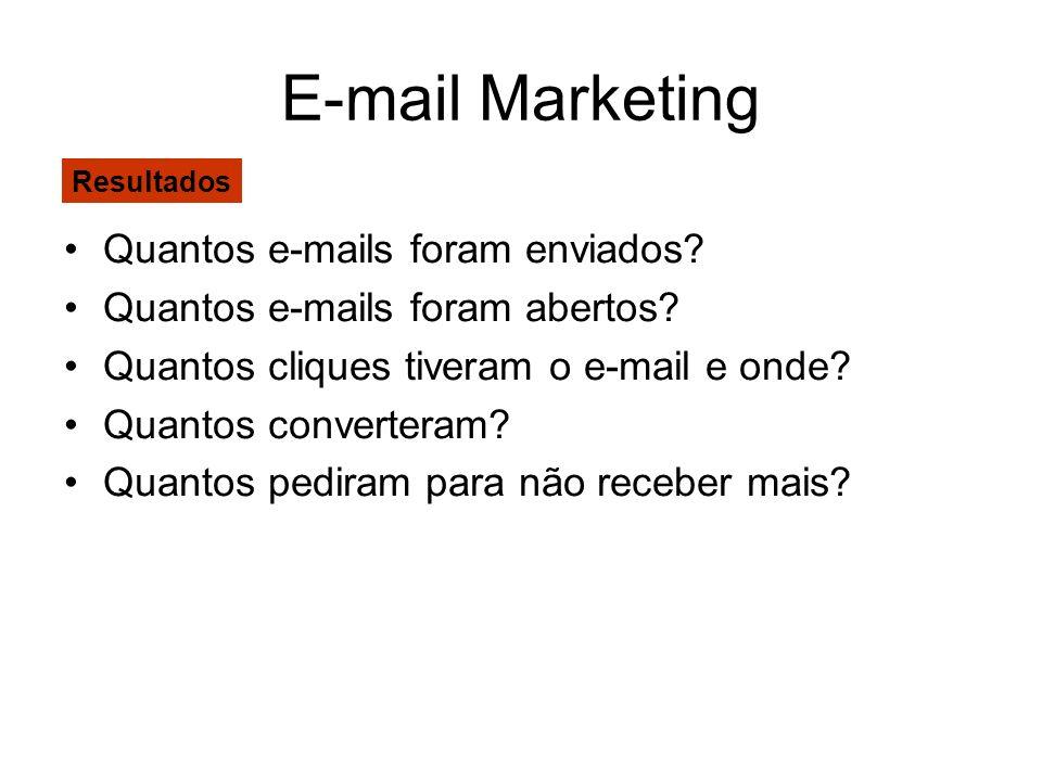E-mail Marketing Quantos e-mails foram enviados? Quantos e-mails foram abertos? Quantos cliques tiveram o e-mail e onde? Quantos converteram? Quantos