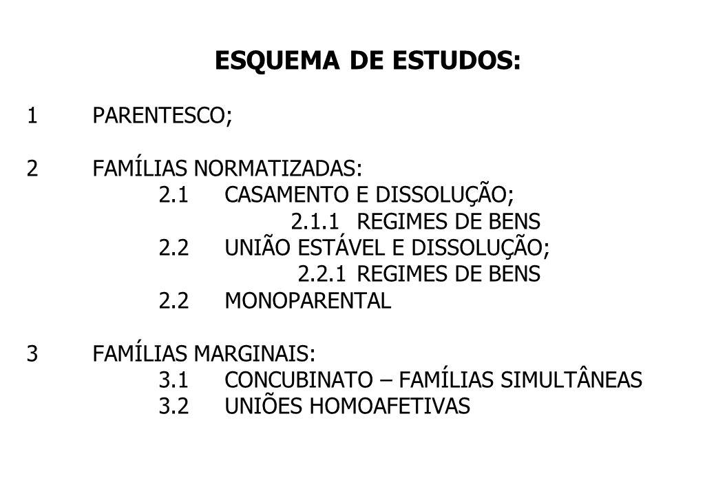 ESQUEMA DE ESTUDOS: 1PARENTESCO; 2FAMÍLIAS NORMATIZADAS: 2.1CASAMENTO E DISSOLUÇÃO; 2.1.1REGIMES DE BENS 2.2UNIÃO ESTÁVEL E DISSOLUÇÃO; 2.2.1REGIMES D
