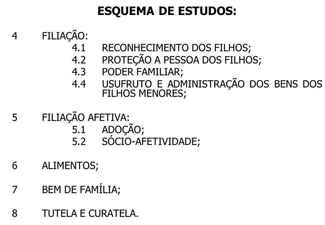 ESQUEMA DE ESTUDOS: 4FILIAÇÃO: 4.1RECONHECIMENTO DOS FILHOS; 4.2PROTEÇÃO A PESSOA DOS FILHOS; 4.3PODER FAMILIAR; 4.4USUFRUTO E ADMINISTRAÇÃO DOS BENS