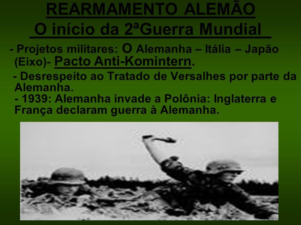 REARMAMENTO ALEMÃO O início da 2ªGuerra Mundial - Projetos militares: O Alemanha – Itália – Japão (Eixo)- Pacto Anti-Komintern. - Desrespeito ao Trata
