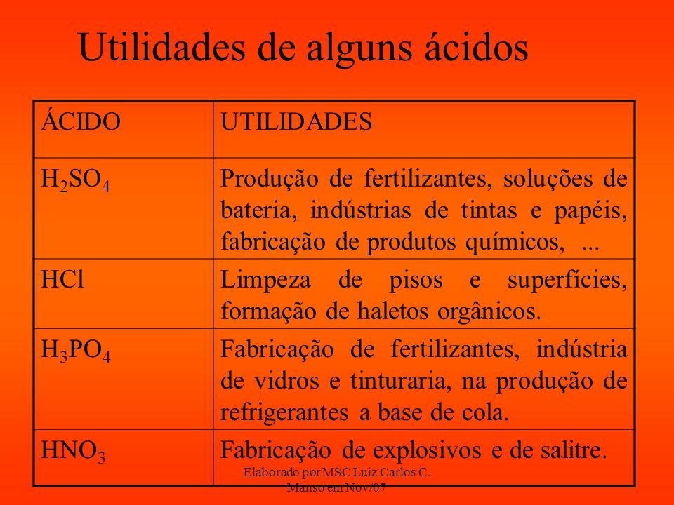 Elaborado por MSC Luiz Carlos C. Manso em Nov/07 Utilidades de alguns ácidos ÁCIDOUTILIDADES H 2 SO 4 Produção de fertilizantes, soluções de bateria,
