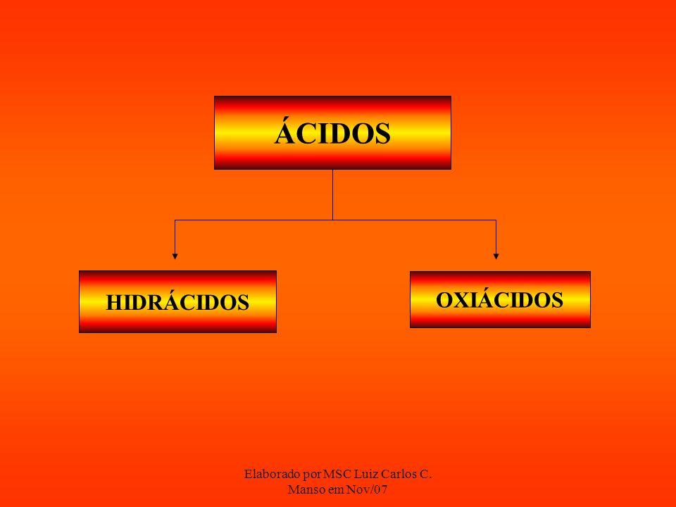 Elaborado por MSC Luiz Carlos C. Manso em Nov/07 ÁCIDOS HIDRÁCIDOS OXIÁCIDOS