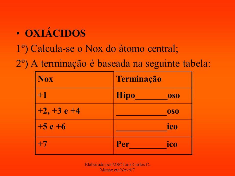 Elaborado por MSC Luiz Carlos C. Manso em Nov/07 OXIÁCIDOS 1º) Calcula-se o Nox do átomo central; 2º) A terminação é baseada na seguinte tabela: NoxTe